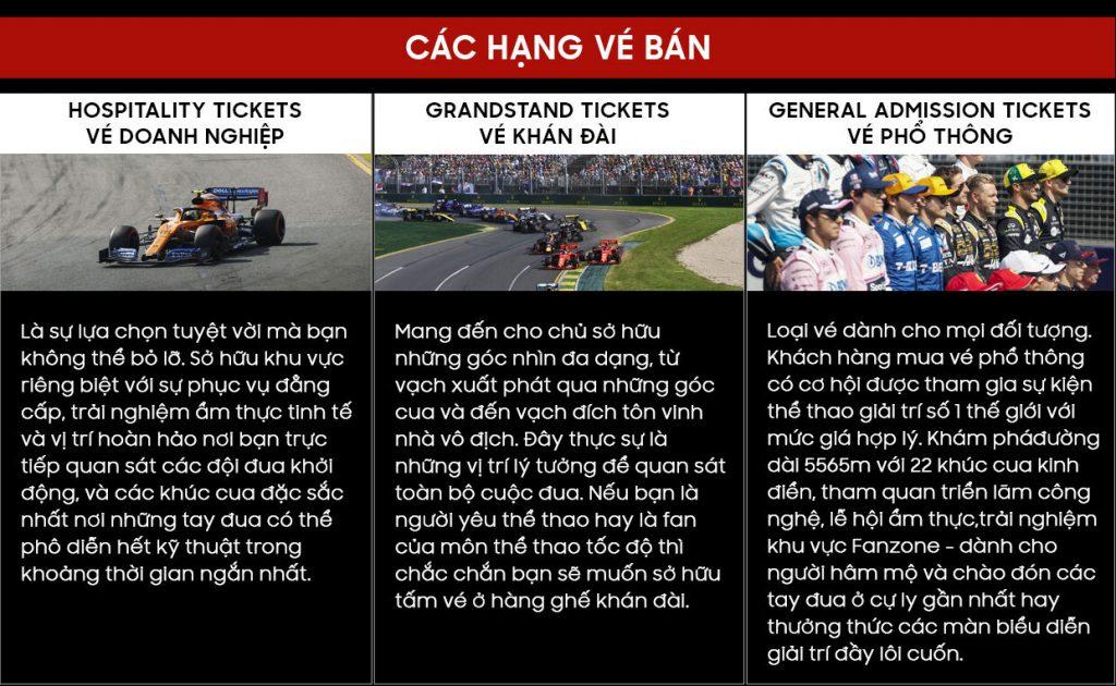 Hướng dẫn mua vé xem đua xe F1 Hà Nội. Giá vé, Hạng vé và các thông tin ưu đãi