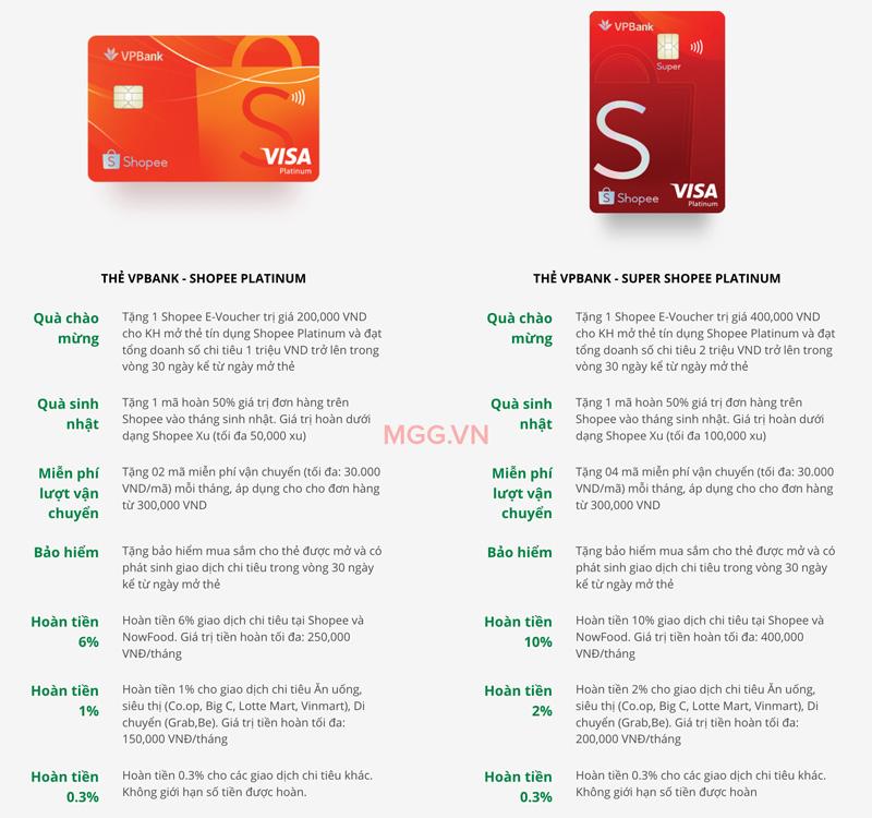 So sánh tín dụng Shopee Platinum và Super Shopee Platinum