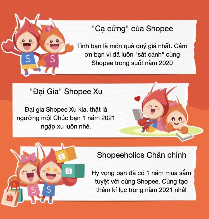 Chia sẻ số tiền đã mua Shopee cho bạn bè