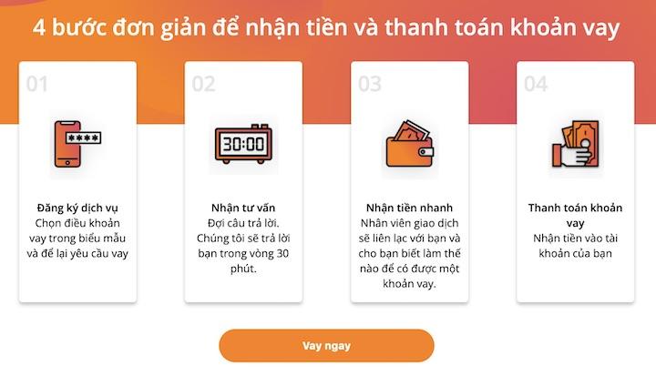 Kênh vay tiêu dùng online Moneycat